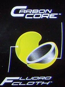 Carbon_Core_dunlop