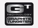 Babolat GT Technologie